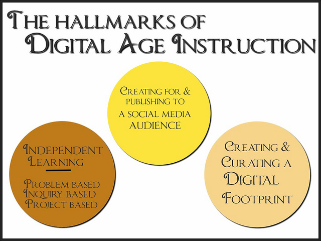 The Hallmarks of digital age instruction CCBY Ken Whytock via Flickr