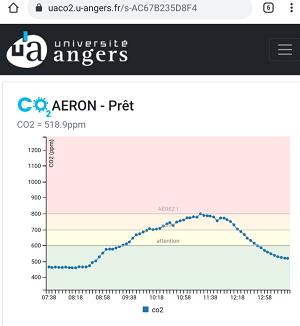Angers 2